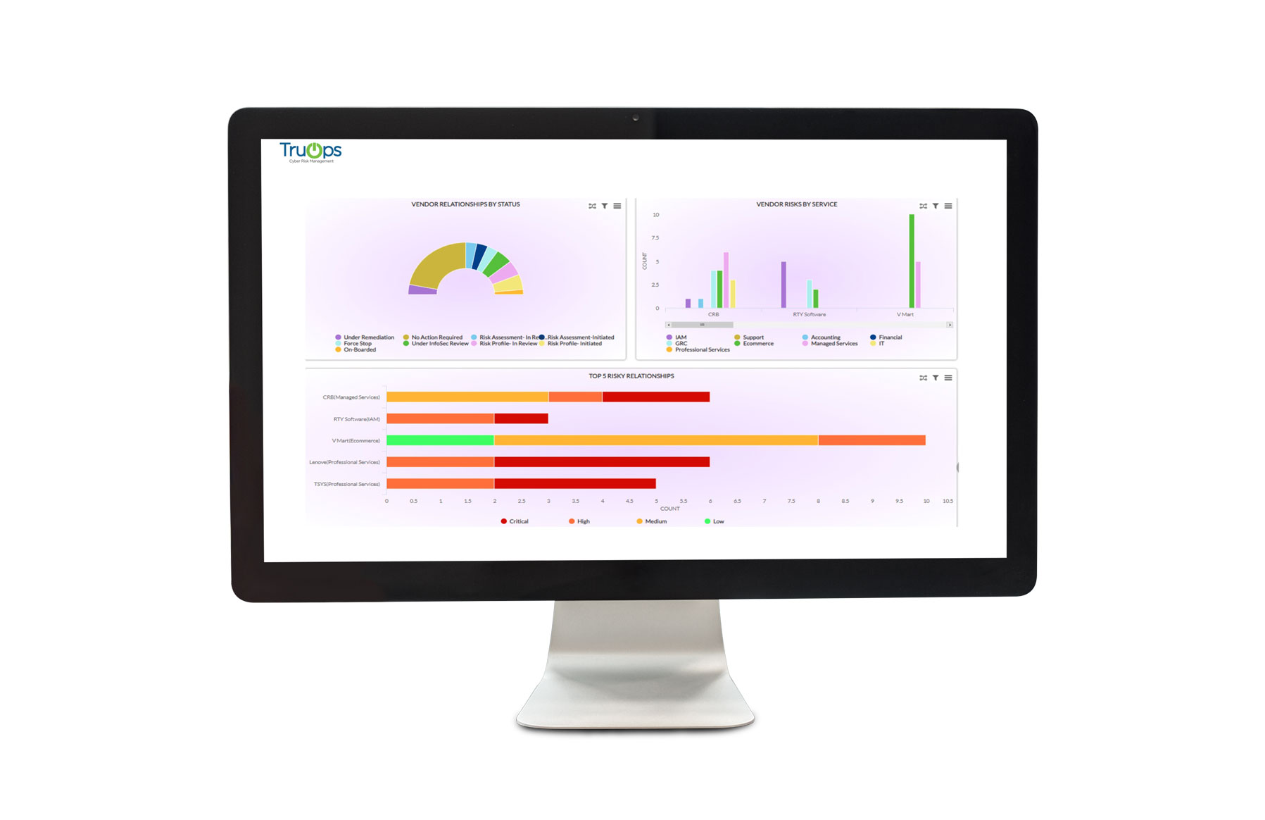 Vendor Risk Management dashboard